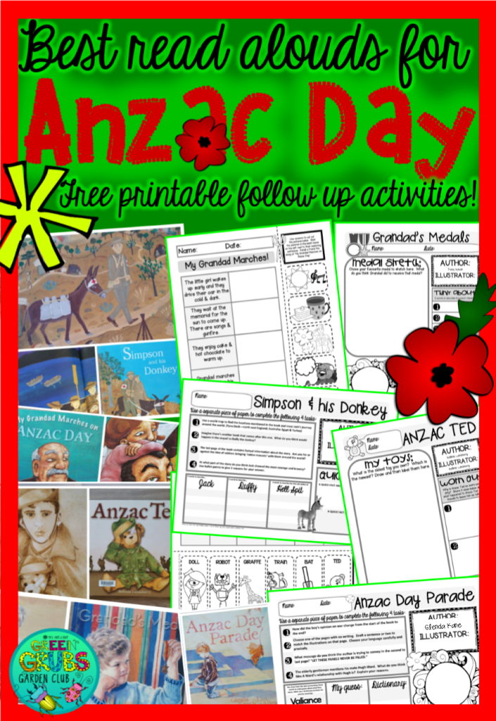 Anzac Day FREE Printables